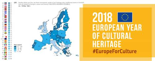 What do Europeans think about Cultural Heritage?